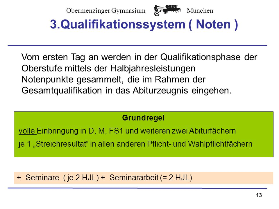 3.Qualifikationssystem ( Noten )