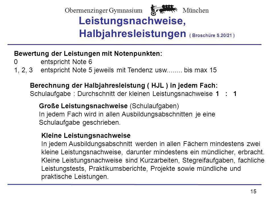 Halbjahresleistungen ( Broschüre S.20/21 )