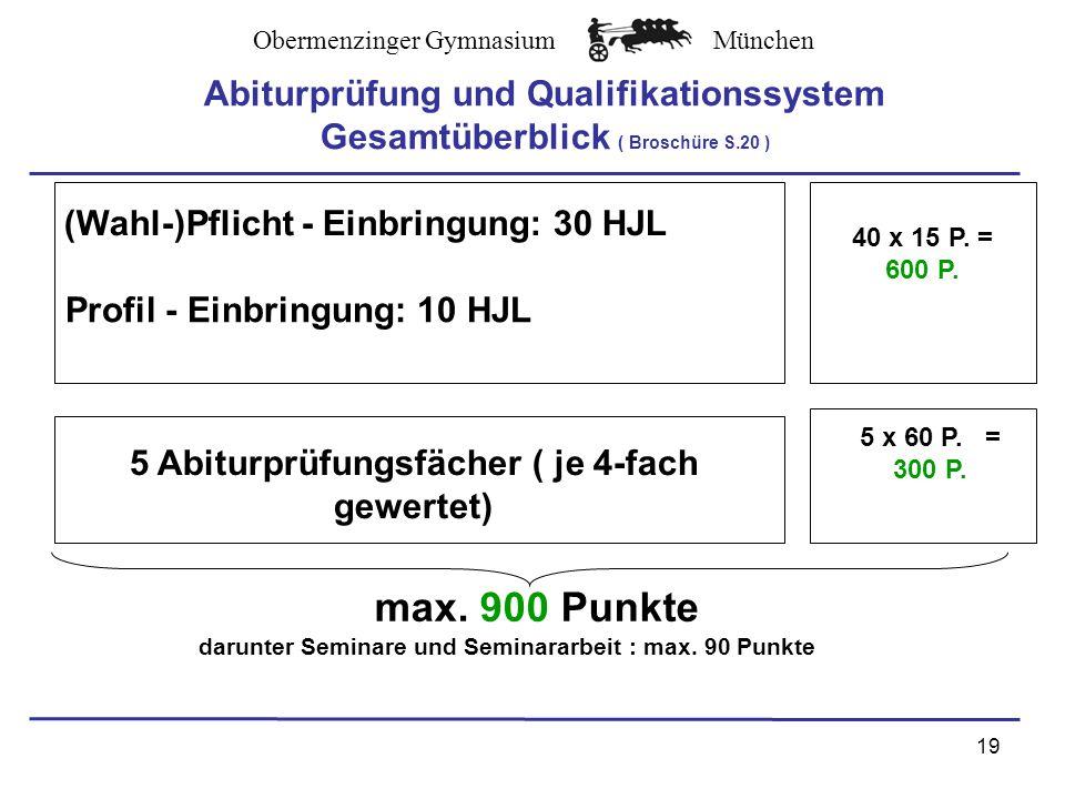 Abiturprüfung und Qualifikationssystem Gesamtüberblick ( Broschüre S