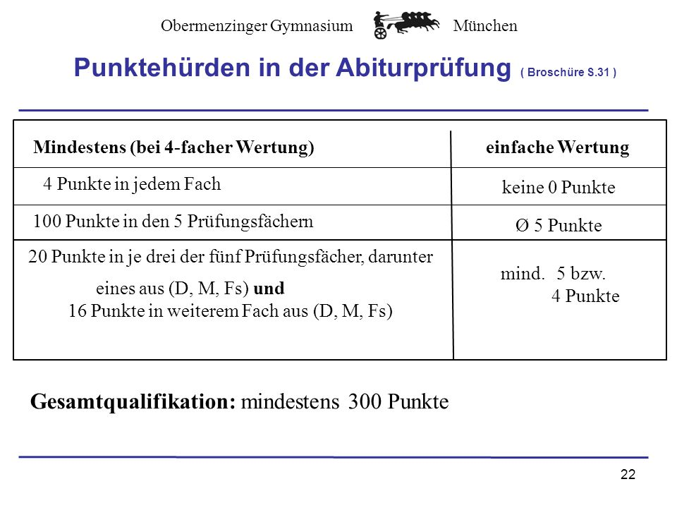 Punktehürden in der Abiturprüfung ( Broschüre S.31 )