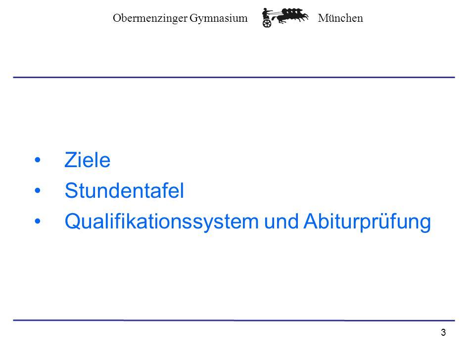Qualifikationssystem und Abiturprüfung