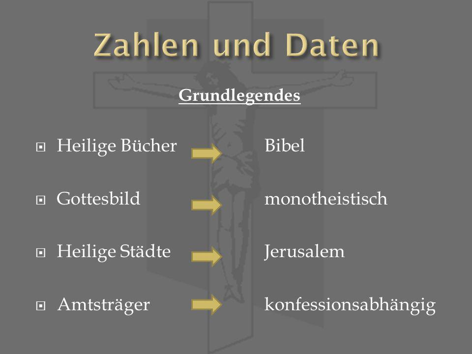 Zahlen und Daten Heilige Bücher Bibel Gottesbild monotheistisch