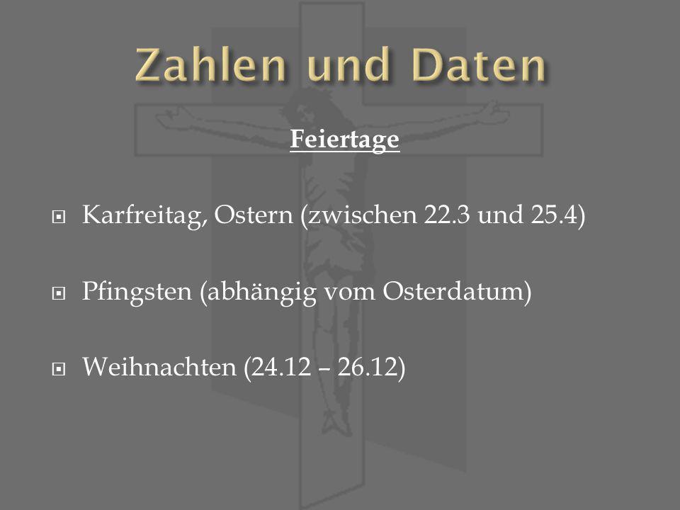 Zahlen und Daten Feiertage Karfreitag, Ostern (zwischen 22.3 und 25.4)