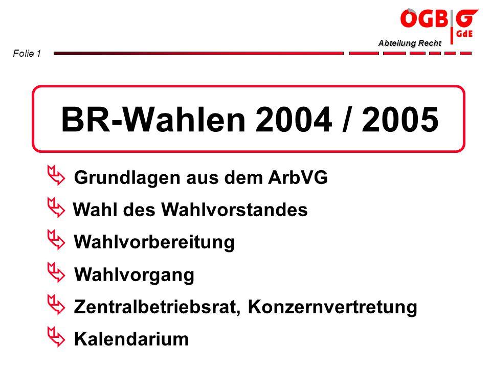 BR-Wahlen 2004 / 2005  Grundlagen aus dem ArbVG