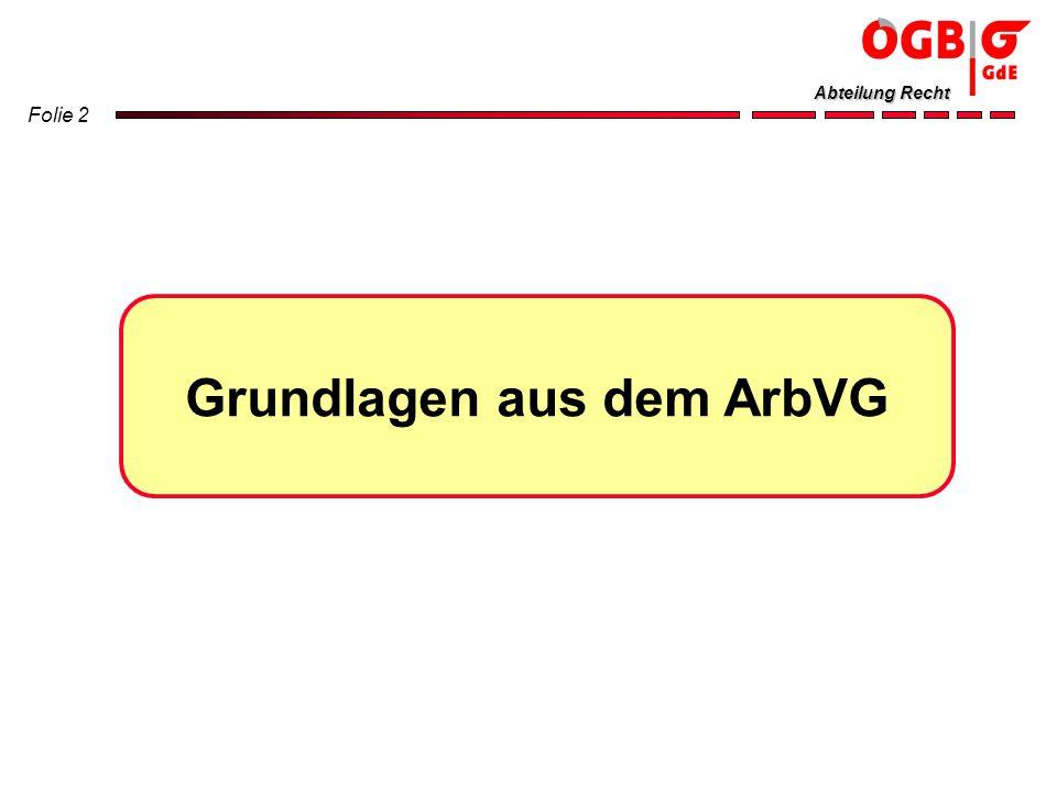 Grundlagen aus dem ArbVG