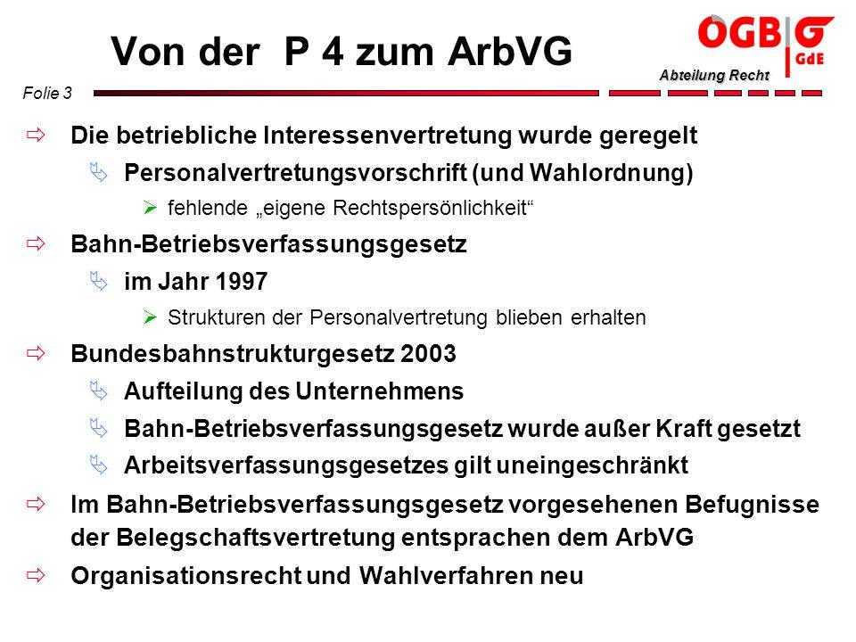 Von der P 4 zum ArbVG Die betriebliche Interessenvertretung wurde geregelt. Personalvertretungsvorschrift (und Wahlordnung)
