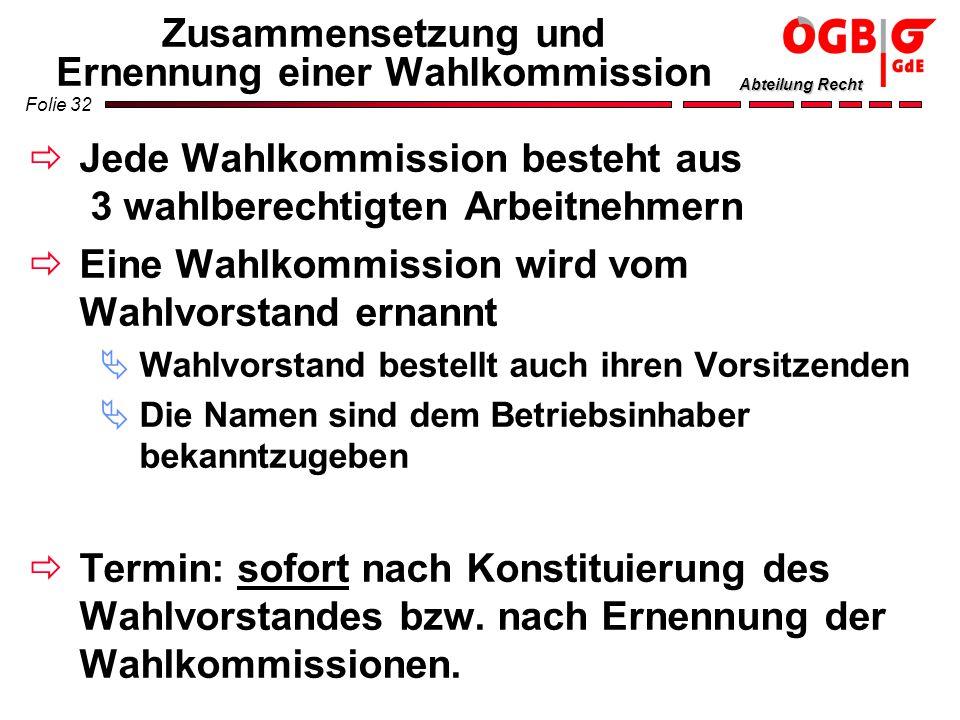 Zusammensetzung und Ernennung einer Wahlkommission