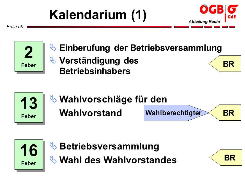 2 13 16 Kalendarium (1) Wahlvorschläge für den Wahlvorstand