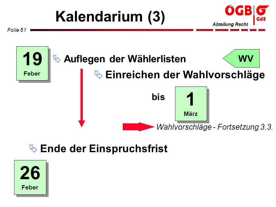 19 1 26 Kalendarium (3) Einreichen der Wahlvorschläge