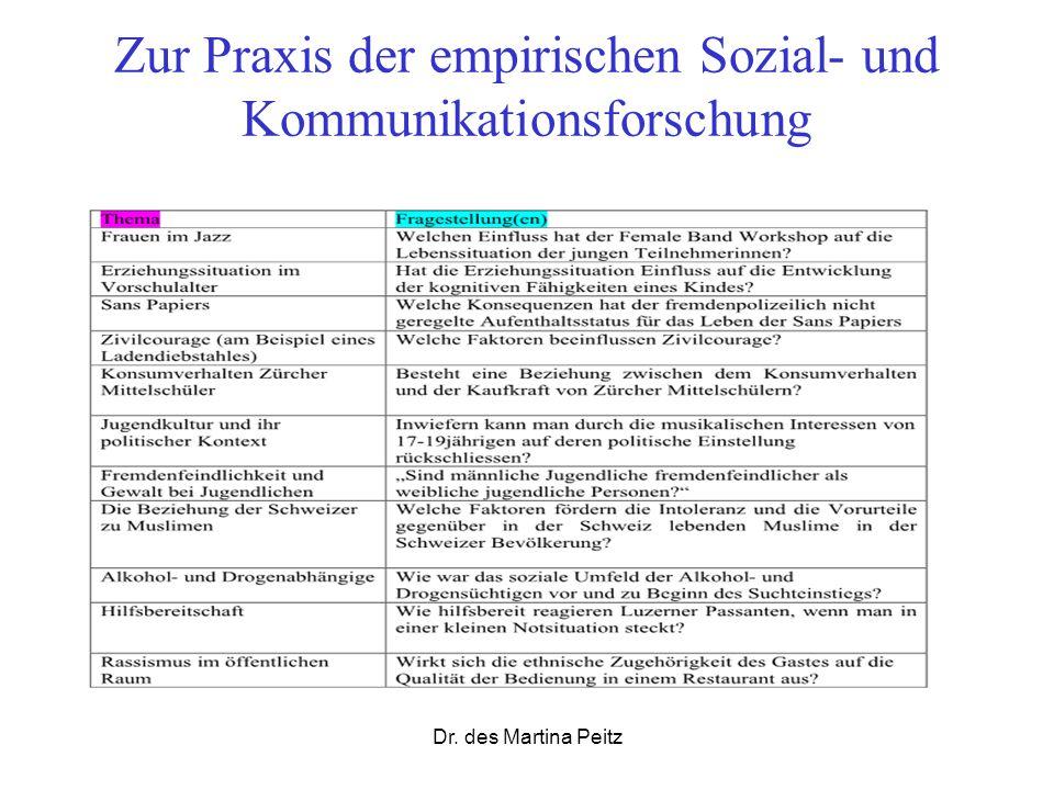 Zur Praxis der empirischen Sozial- und Kommunikationsforschung