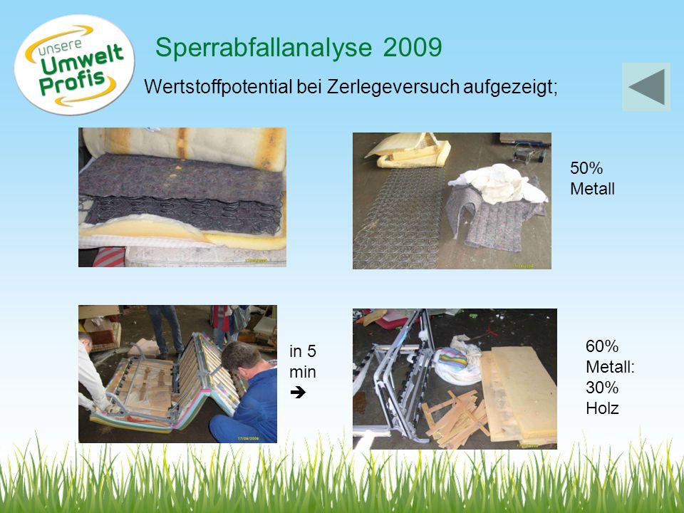 Sperrabfallanalyse 2009 Wertstoffpotential bei Zerlegeversuch aufgezeigt; 50% Metall. 60% Metall: 30% Holz.