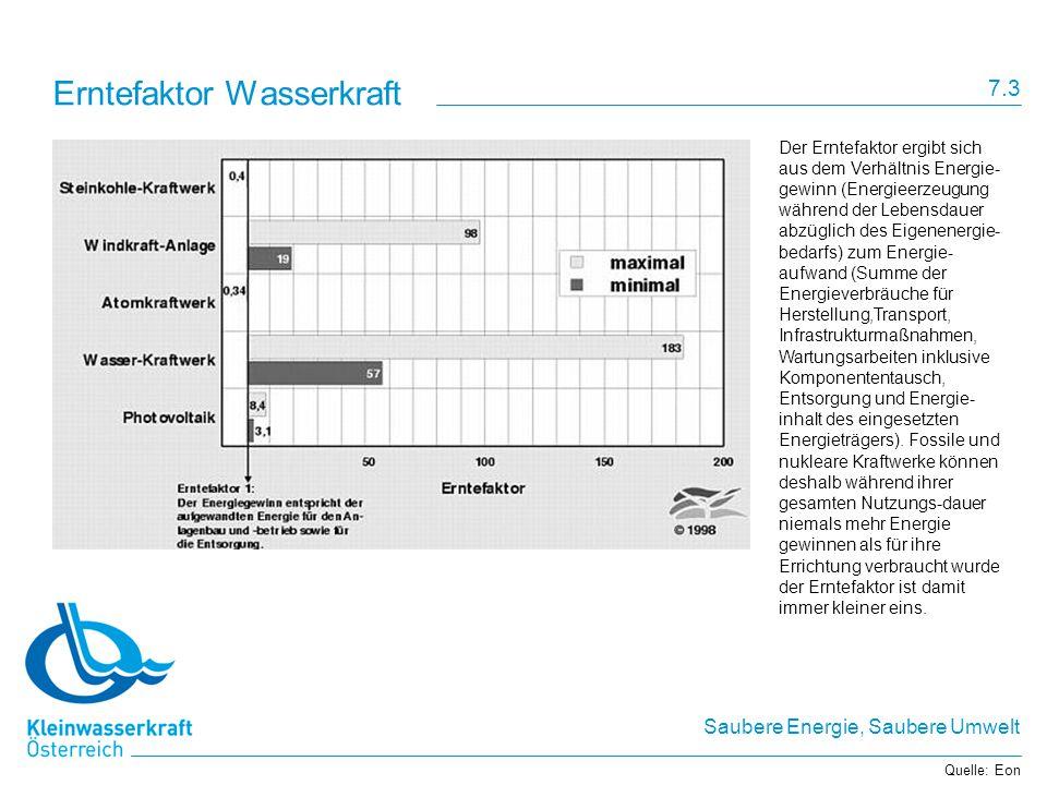 Erntefaktor Wasserkraft