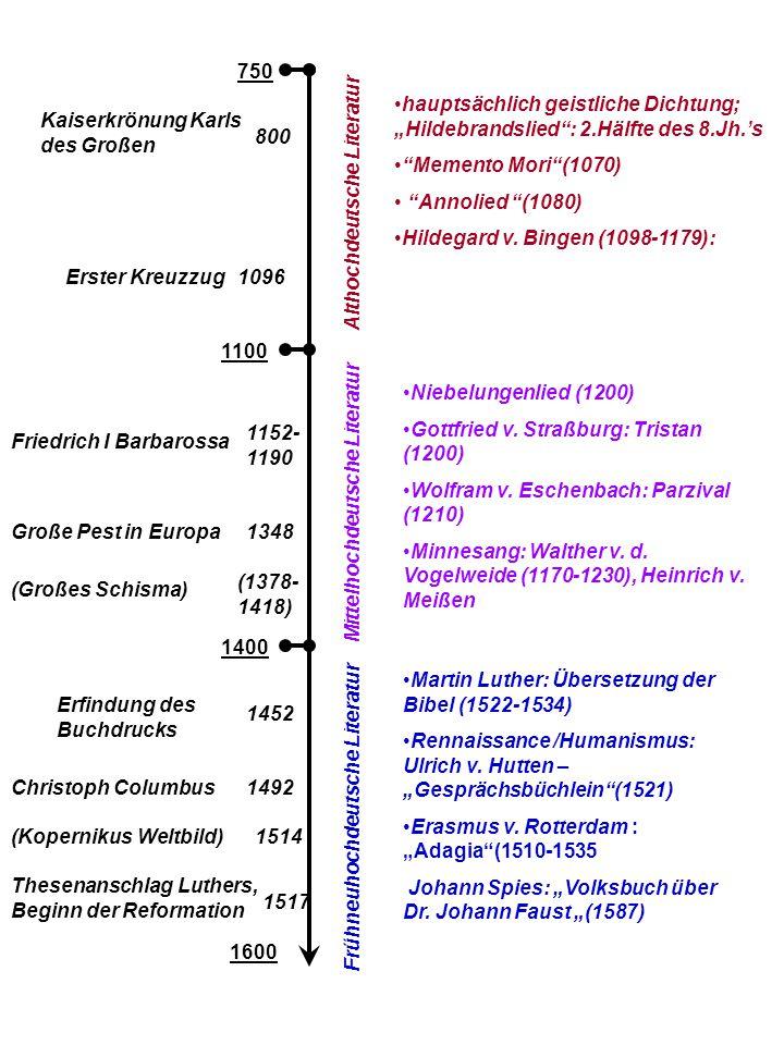 """750 hauptsächlich geistliche Dichtung; """"Hildebrandslied : 2.Hälfte des 8.Jh.'s. Memento Mori (1070)"""