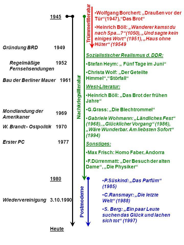 """Wolfgang Borchert: """"Draußen vor der Tür (1947), Das Brot"""