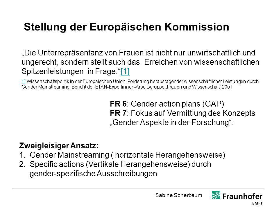 Stellung der Europäischen Kommission
