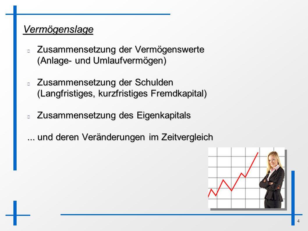 Vermögenslage Zusammensetzung der Vermögenswerte (Anlage- und Umlaufvermögen)