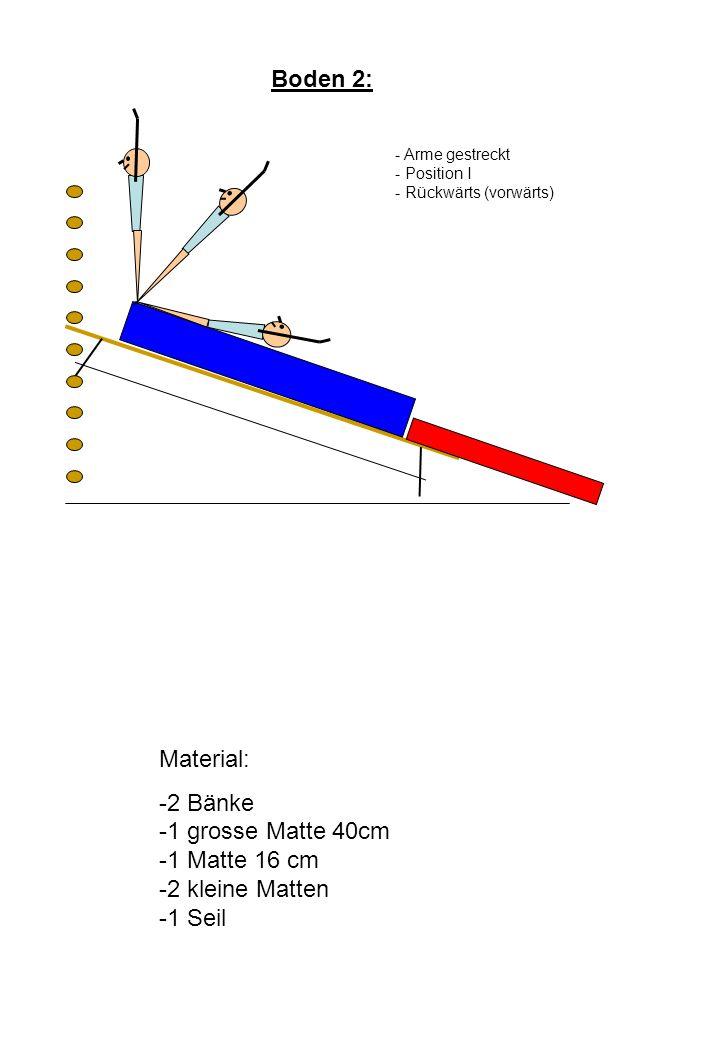 2 Bänke -1 grosse Matte 40cm -1 Matte 16 cm -2 kleine Matten -1 Seil