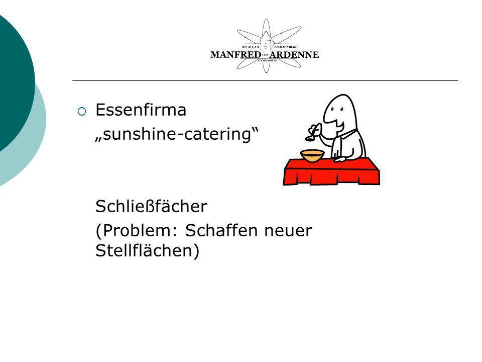 "Essenfirma ""sunshine-catering Schließfächer (Problem: Schaffen neuer Stellflächen)"