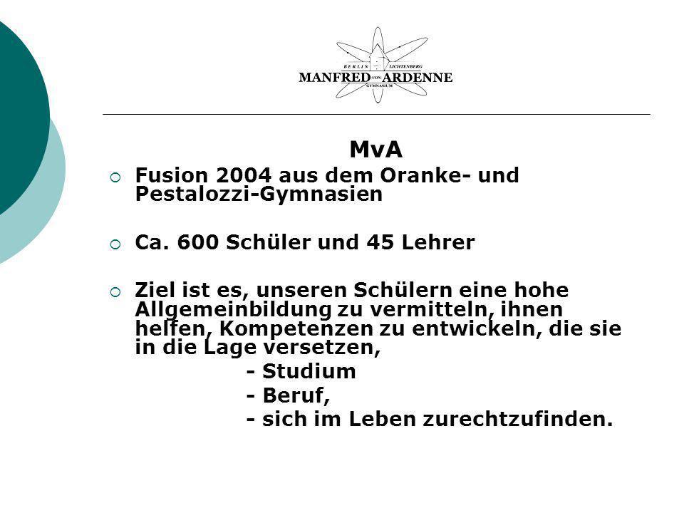 MvA Fusion 2004 aus dem Oranke- und Pestalozzi-Gymnasien