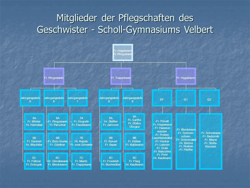 Mitglieder der Pflegschaften des Geschwister - Scholl-Gymnasiums Velbert