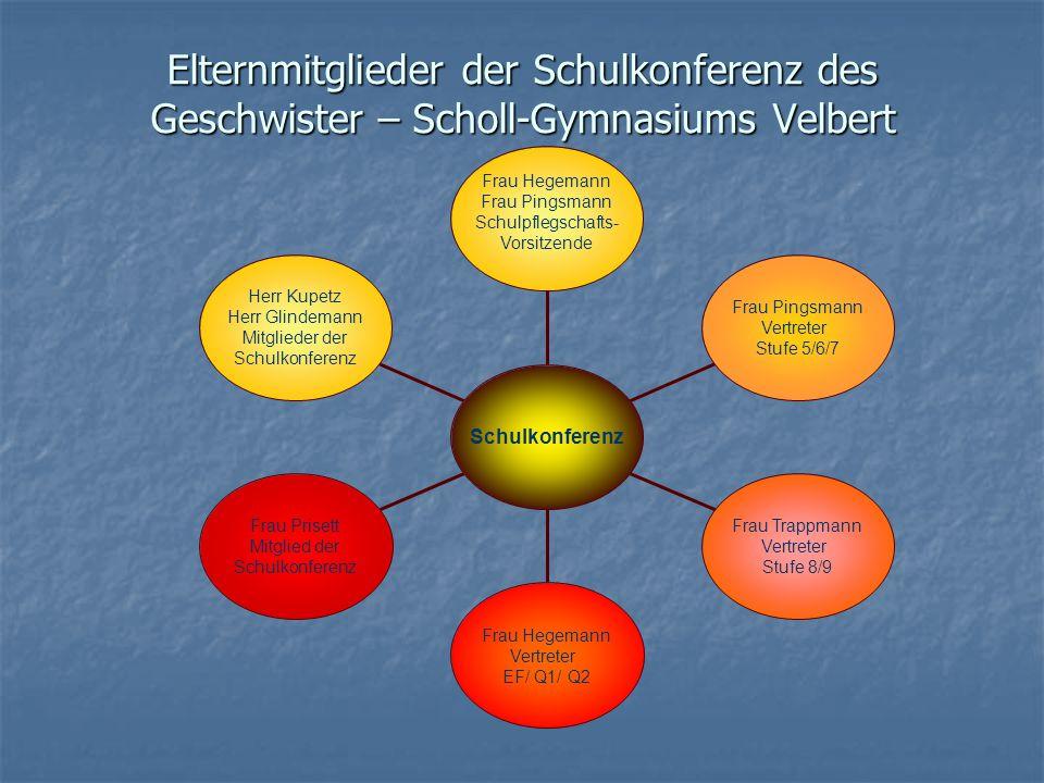 Herr Glindemann Mitglieder der
