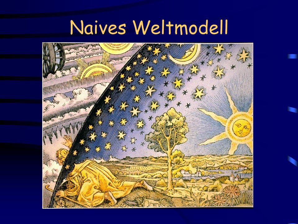 Naives Weltmodell