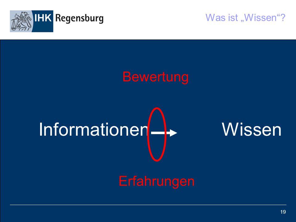 """Was ist """"Wissen Bewertung Informationen Wissen Erfahrungen"""