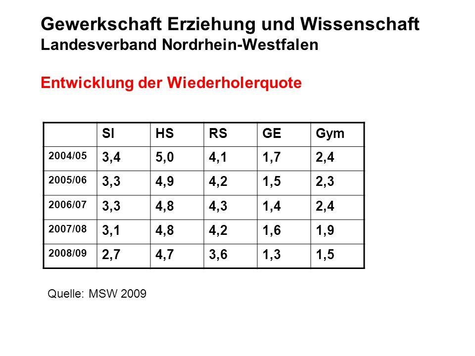 Gewerkschaft Erziehung und Wissenschaft Landesverband Nordrhein-Westfalen Entwicklung der Wiederholerquote