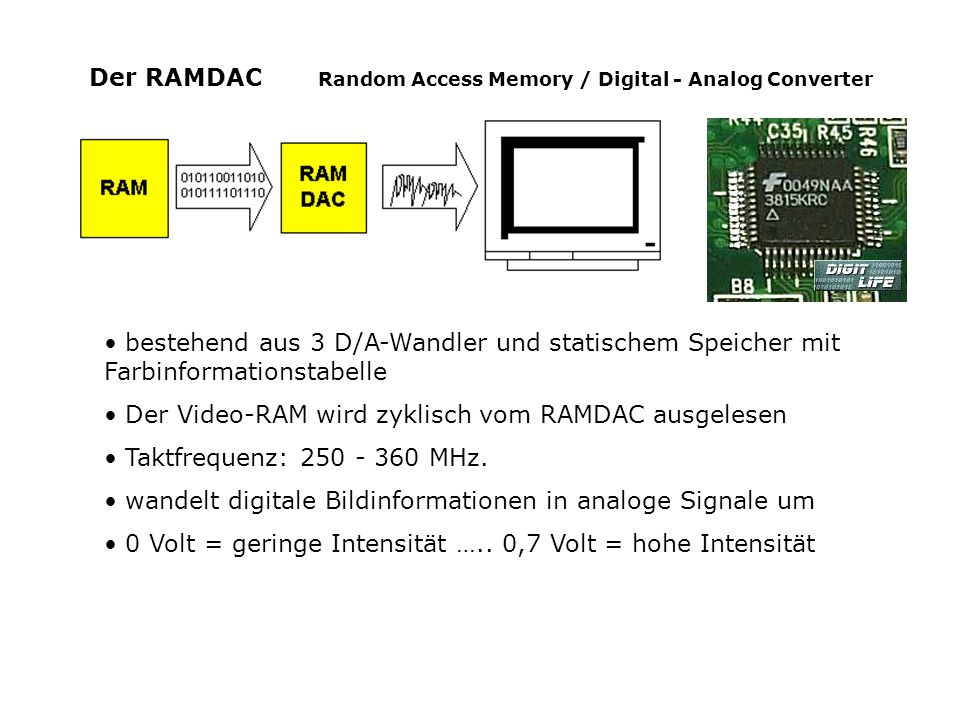 Der RAMDAC Random Access Memory / Digital - Analog Converter