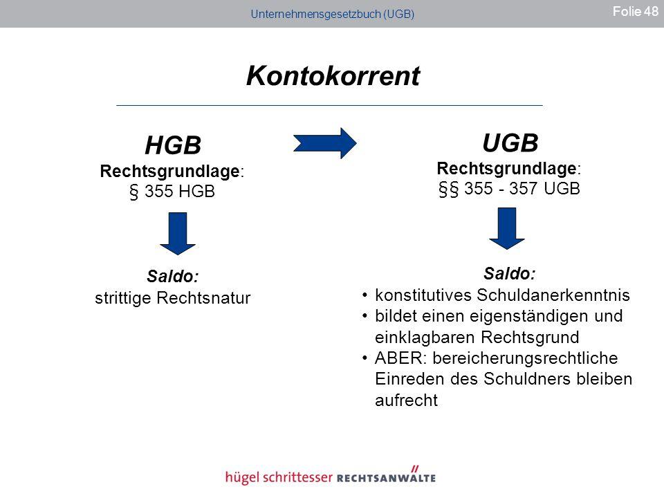 Kontokorrent UGB HGB Rechtsgrundlage: Rechtsgrundlage: § 355 HGB