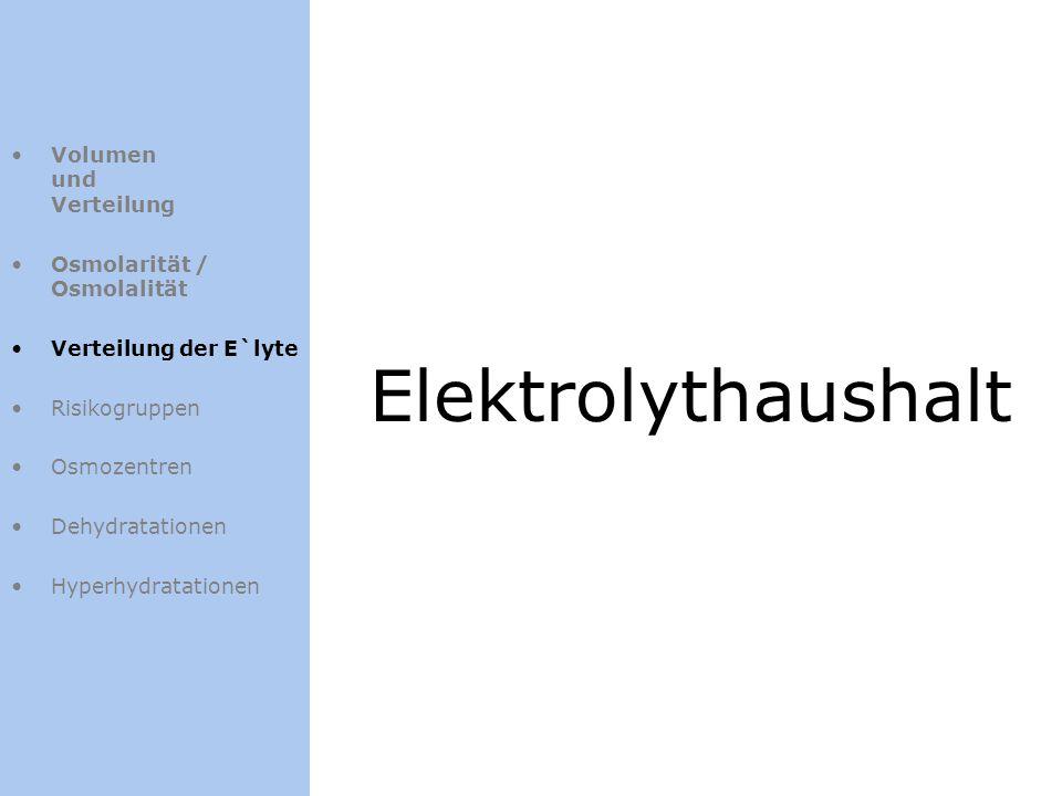 Elektrolythaushalt Volumen und Verteilung Osmolarität / Osmolalität