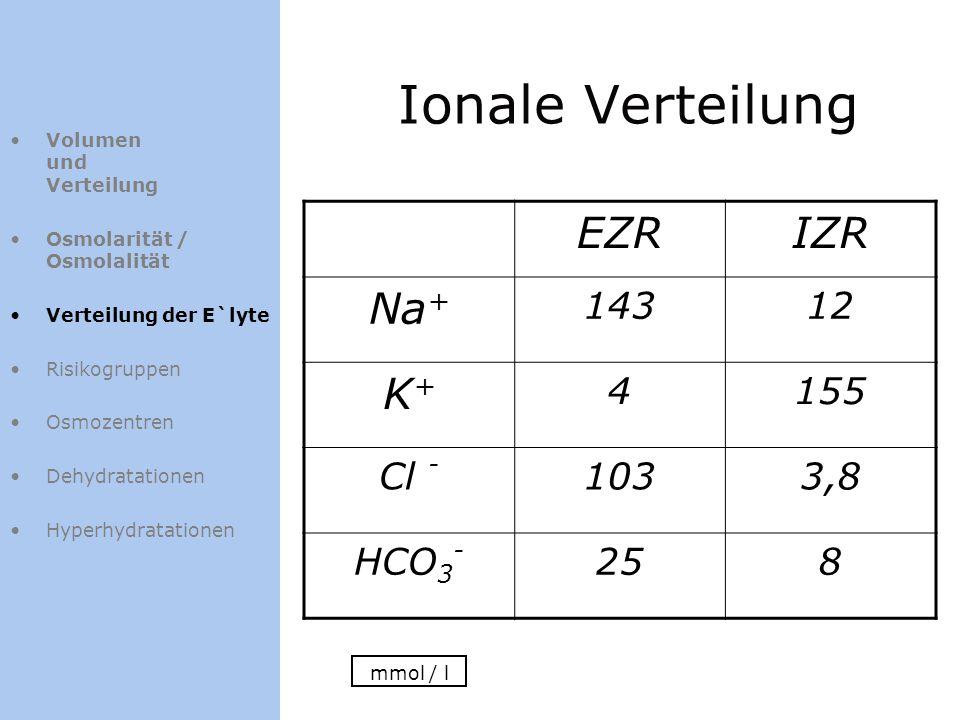 Ionale Verteilung EZR IZR Na+ K+ 143 12 4 155 Cl - 103 3,8 HCO3- 25 8