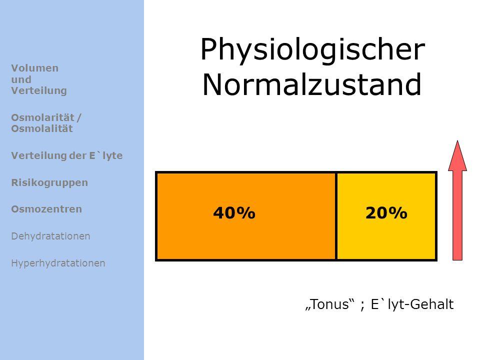 Physiologischer Normalzustand