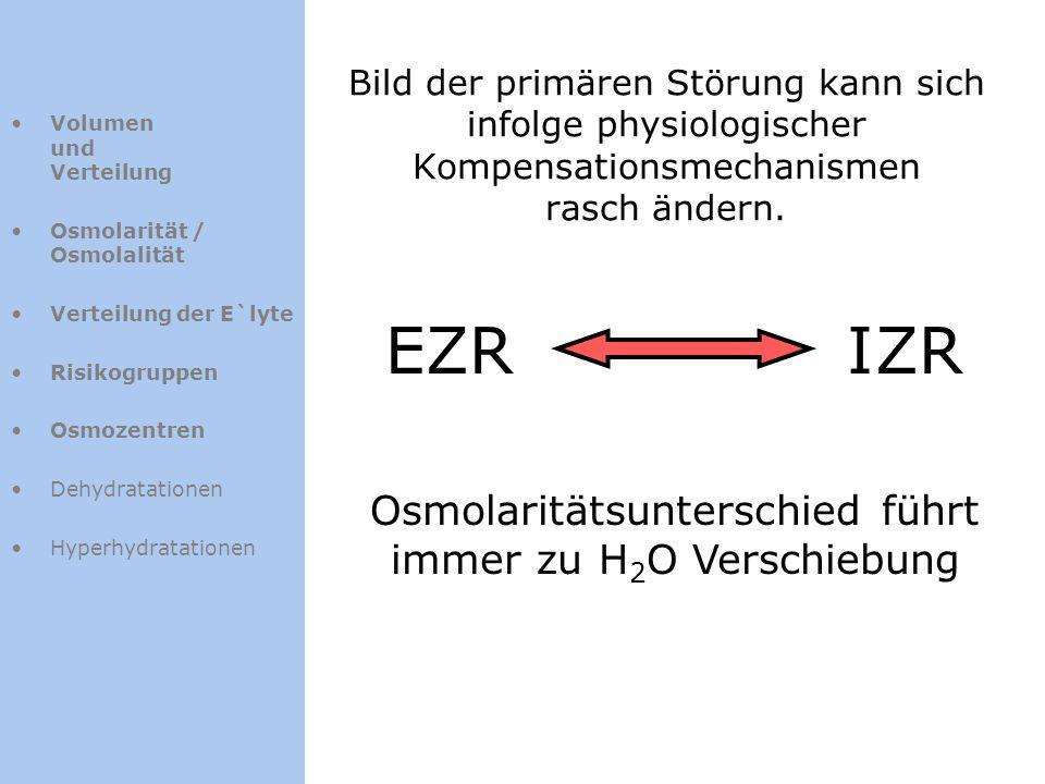 Osmolaritätsunterschied führt immer zu H2O Verschiebung