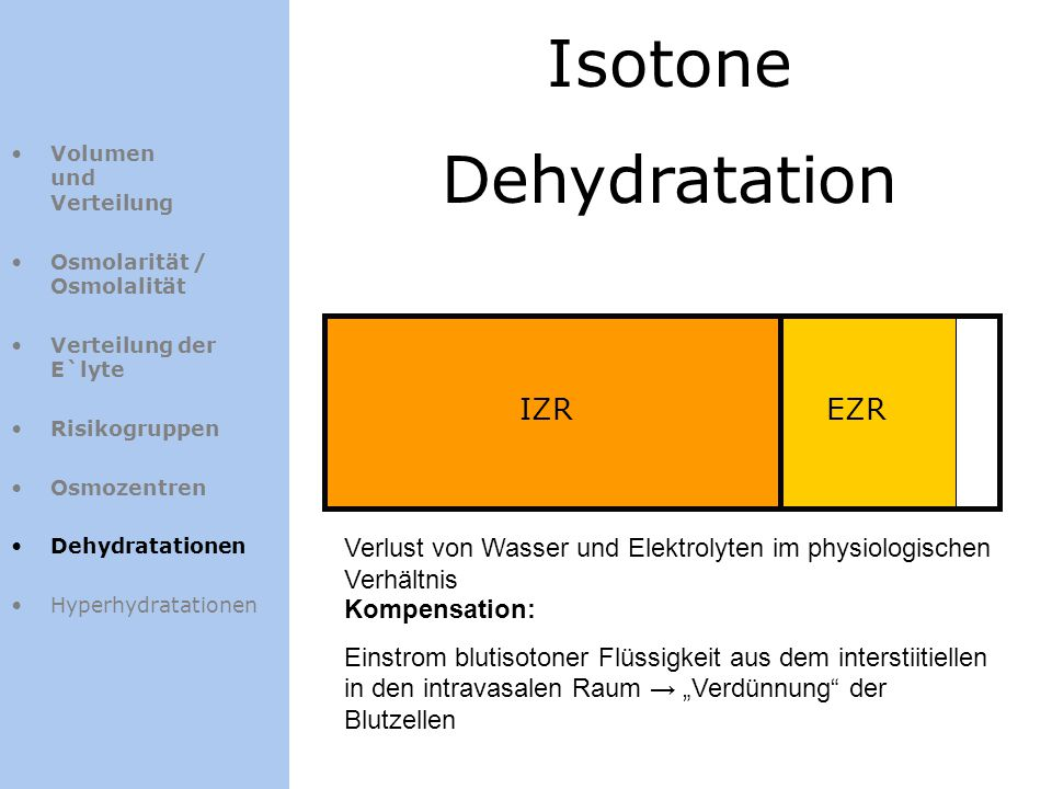 Isotone Dehydratation IZR EZR