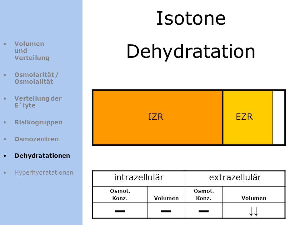 Isotone Dehydratation ▬ ↓↓ IZR EZR intrazellulär extrazellulär