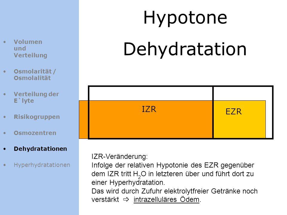 Hypotone Dehydratation IZR EZR IZR-Veränderung: