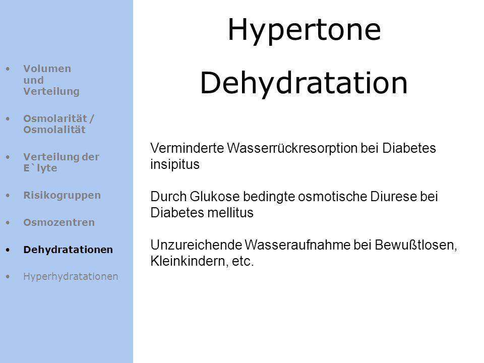 Hypertone Dehydratation
