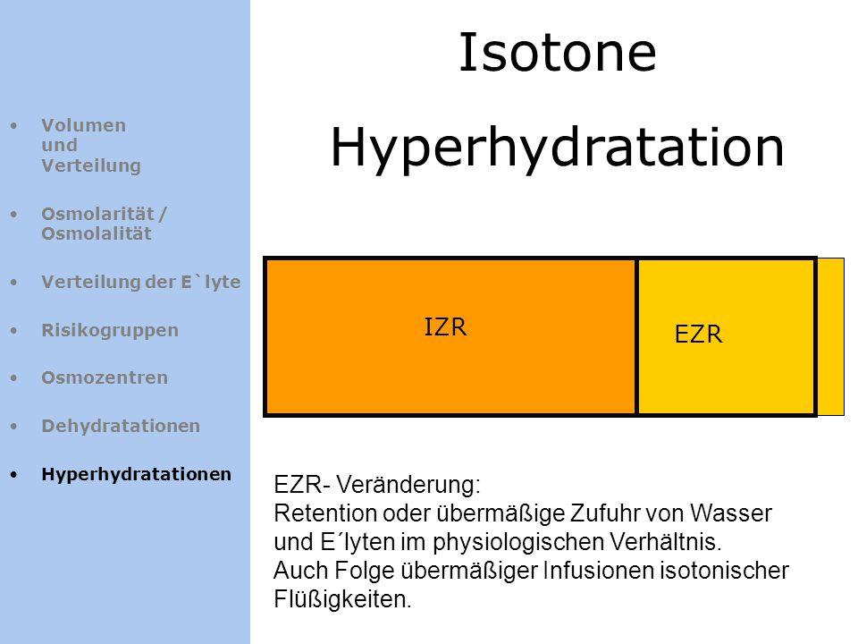 Isotone Hyperhydratation IZR EZR EZR- Veränderung: