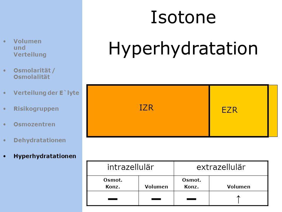 Isotone Hyperhydratation ▬ ↑ IZR EZR intrazellulär extrazellulär