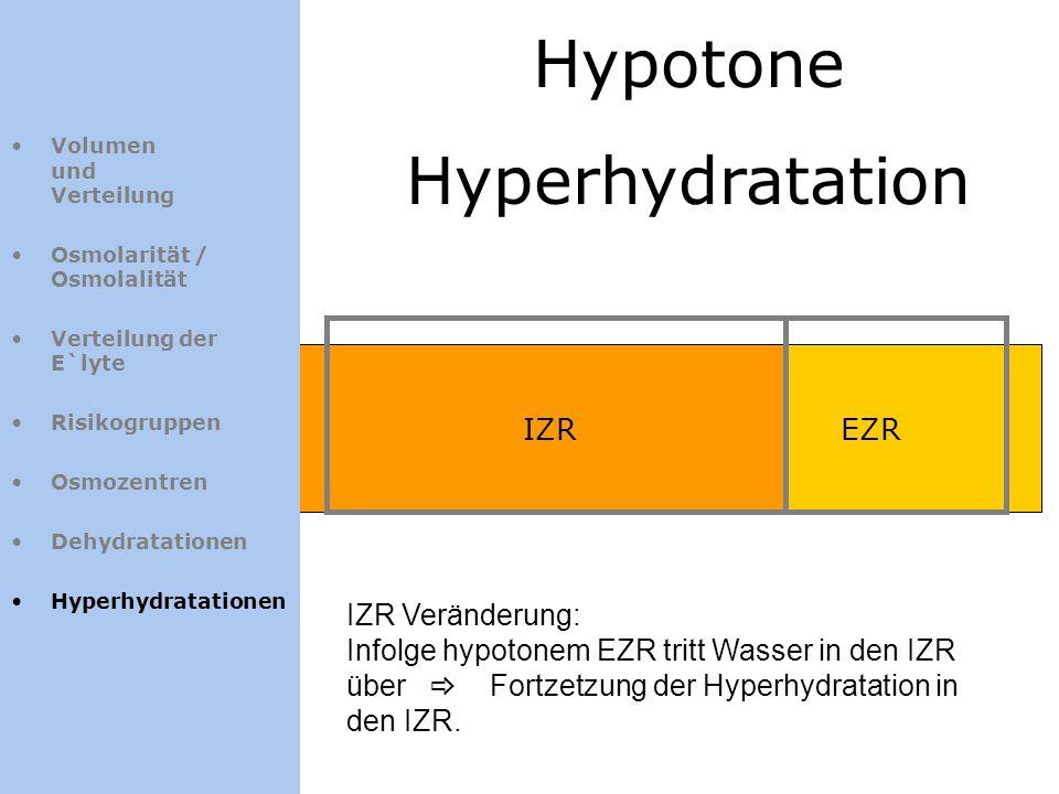 Hypotone Hyperhydratation IZR EZR IZR Veränderung: