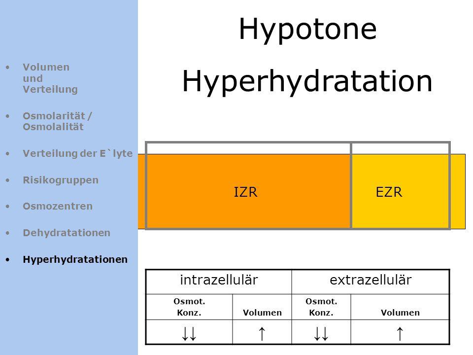Hypotone Hyperhydratation ↓↓ ↑ IZR EZR intrazellulär extrazellulär