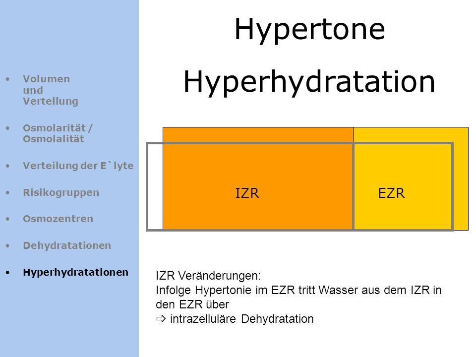 Hypertone Hyperhydratation IZR EZR IZR Veränderungen: