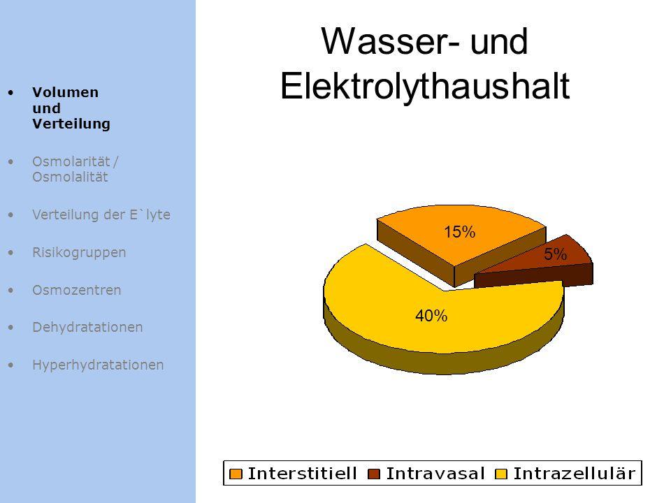 Wasser- und Elektrolythaushalt