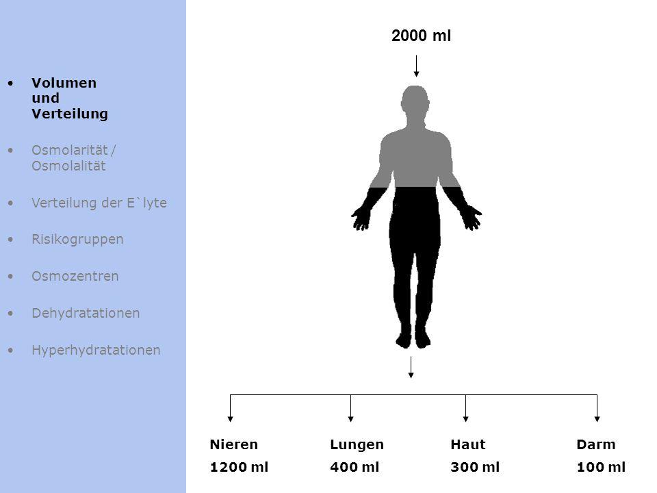 2000 ml Volumen und Verteilung Osmolarität / Osmolalität