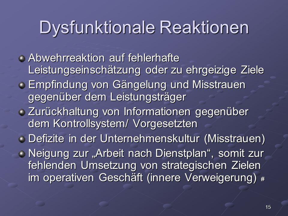 Dysfunktionale Reaktionen