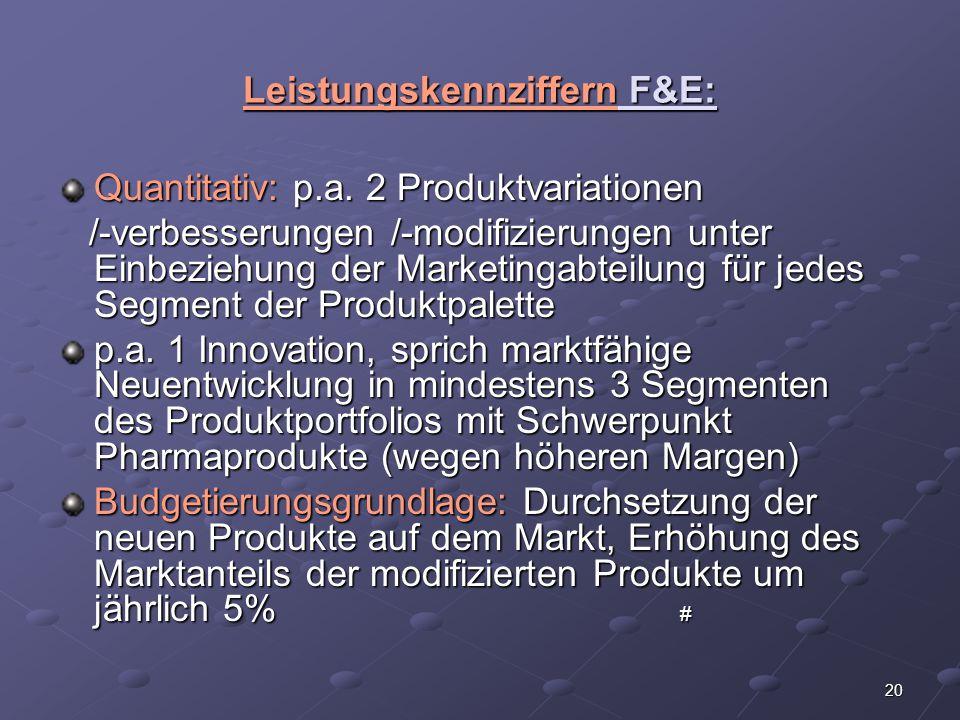 Leistungskennziffern F&E: