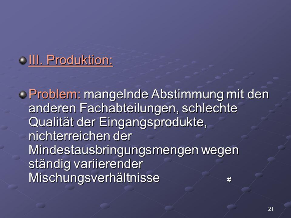 III. Produktion: