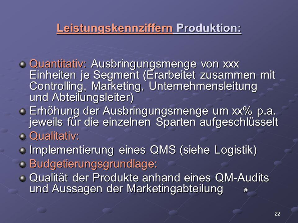 Leistungskennziffern Produktion: