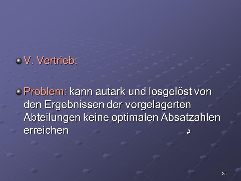 V. Vertrieb: